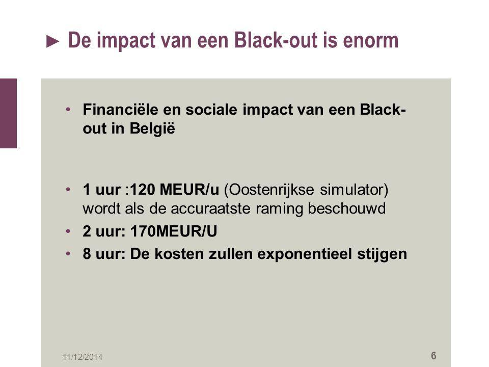 ► De impact van een Black-out is enorm Financiële en sociale impact van een Black- out in België 1 uur :120 MEUR/u (Oostenrijkse simulator) wordt als