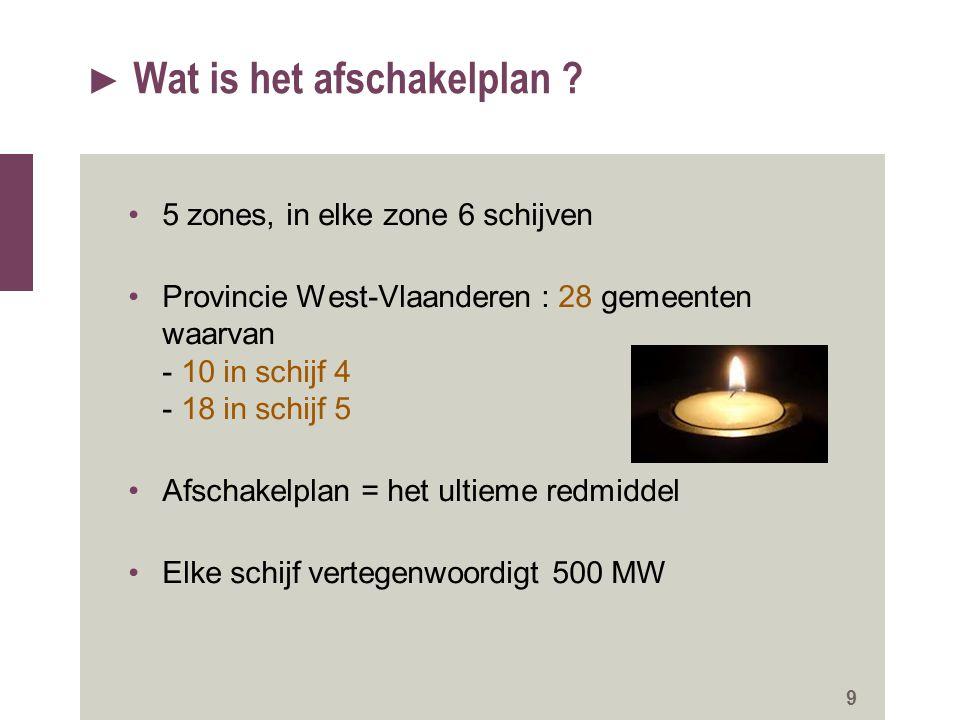 ► Wat is het afschakelplan ? 5 zones, in elke zone 6 schijven Provincie West-Vlaanderen : 28 gemeenten waarvan - 10 in schijf 4 - 18 in schijf 5 Afsch