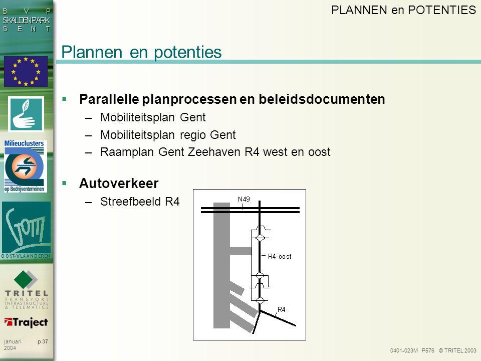0401-023M P576 © TRITEL 2003 p 37januari 2004 Plannen en potenties  Parallelle planprocessen en beleidsdocumenten –Mobiliteitsplan Gent –Mobiliteitsp