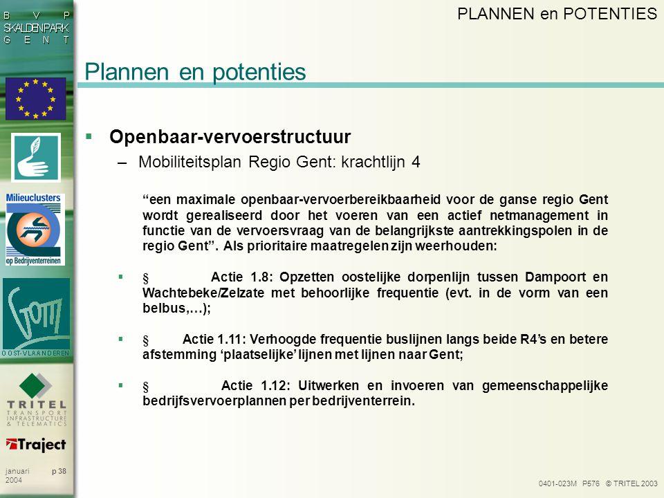 0401-023M P576 © TRITEL 2003 p 38januari 2004 Plannen en potenties  Openbaar-vervoerstructuur –Mobiliteitsplan Regio Gent: krachtlijn 4 PLANNEN en PO