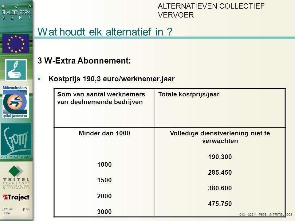 0401-023M P576 © TRITEL 2003 p 53januari 2004 Wat houdt elk alternatief in ? 3 W-Extra Abonnement:  Kostprijs 190,3 euro/werknemer.jaar Som van aanta