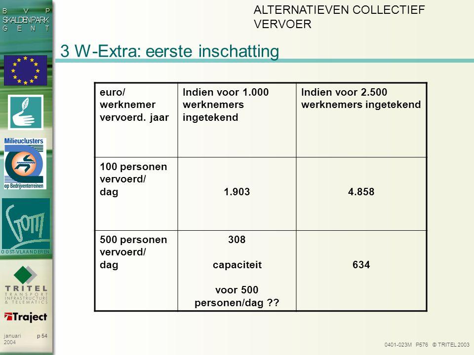 0401-023M P576 © TRITEL 2003 p 54januari 2004 3 W-Extra: eerste inschatting euro/ werknemer vervoerd.