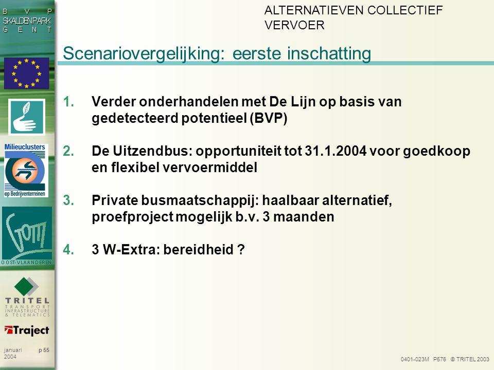 0401-023M P576 © TRITEL 2003 p 55januari 2004 Scenariovergelijking: eerste inschatting 1.Verder onderhandelen met De Lijn op basis van gedetecteerd potentieel (BVP) 2.De Uitzendbus: opportuniteit tot 31.1.2004 voor goedkoop en flexibel vervoermiddel 3.Private busmaatschappij: haalbaar alternatief, proefproject mogelijk b.v.