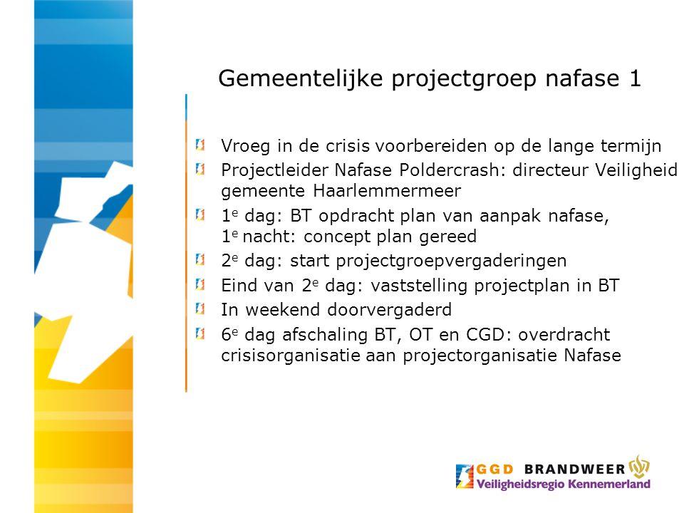 Gemeentelijke projectgroep nafase 1 Vroeg in de crisis voorbereiden op de lange termijn Projectleider Nafase Poldercrash: directeur Veiligheid gemeent