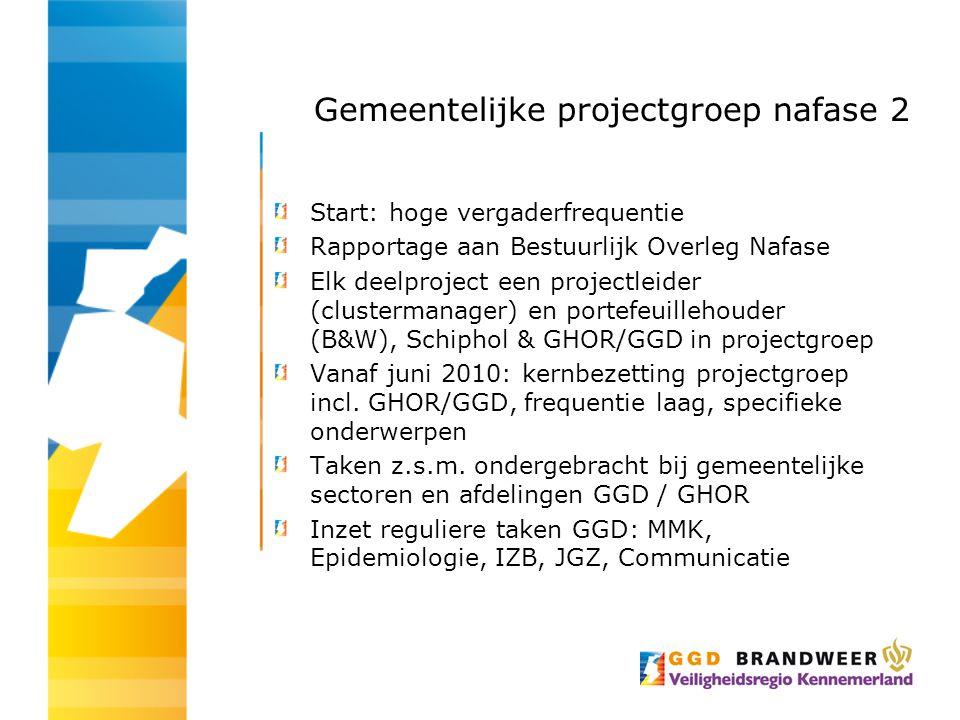 Gemeentelijke projectgroep nafase 2 Start: hoge vergaderfrequentie Rapportage aan Bestuurlijk Overleg Nafase Elk deelproject een projectleider (cluste
