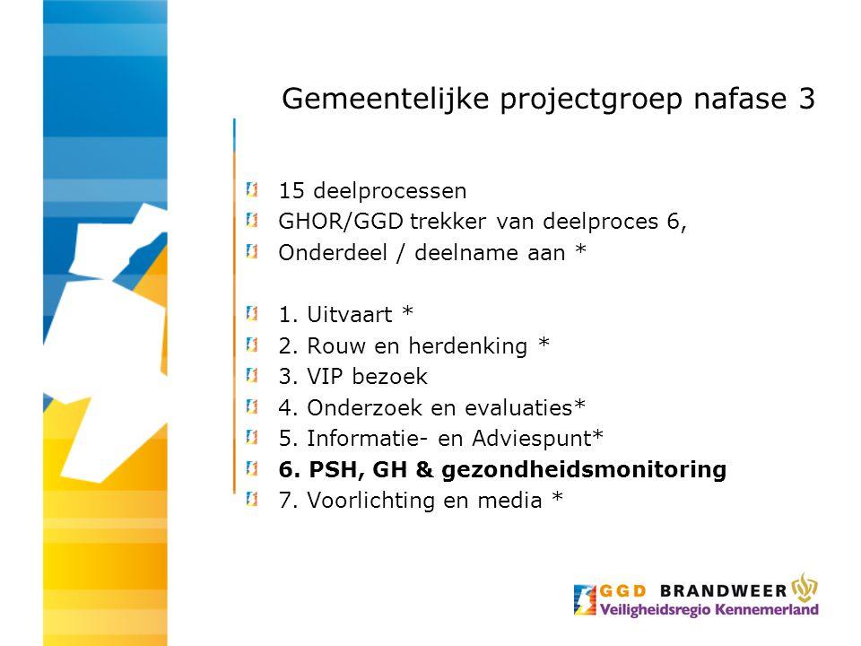 Gemeentelijke projectgroep nafase 3 15 deelprocessen GHOR/GGD trekker van deelproces 6, Onderdeel / deelname aan * 1. Uitvaart * 2. Rouw en herdenking