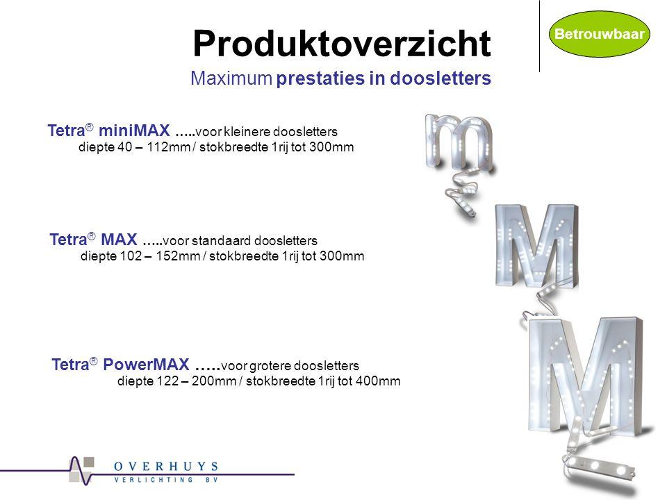 Produktoverzicht Maximum prestaties in doosletters Tetra ® PowerMAX …..