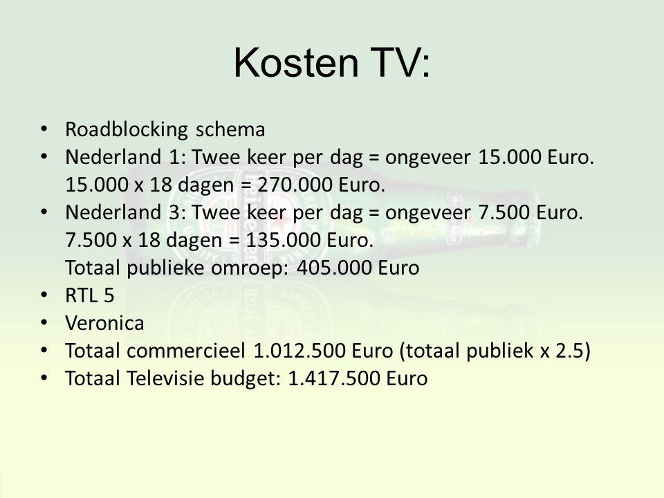 Kosten TV: Roadblocking schema Nederland 1: Twee keer per dag = ongeveer 15.000 Euro. 15.000 x 18 dagen = 270.000 Euro. Nederland 3: Twee keer per dag