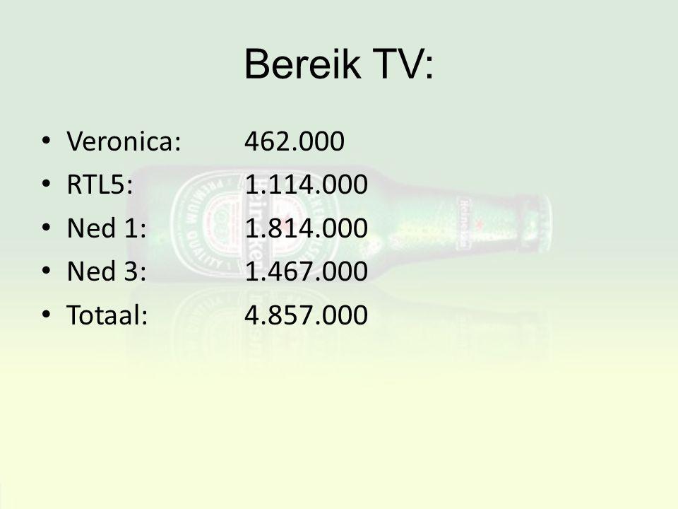 Bereik TV: Veronica:462.000 RTL5:1.114.000 Ned 1: 1.814.000 Ned 3:1.467.000 Totaal: 4.857.000