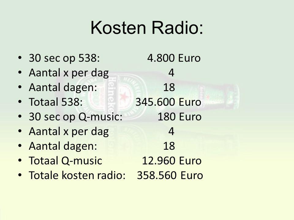 Kosten Radio: 30 sec op 538: 4.800 Euro Aantal x per dag 4 Aantal dagen: 18 Totaal 538: 345.600 Euro 30 sec op Q-music: 180 Euro Aantal x per dag 4 Aa