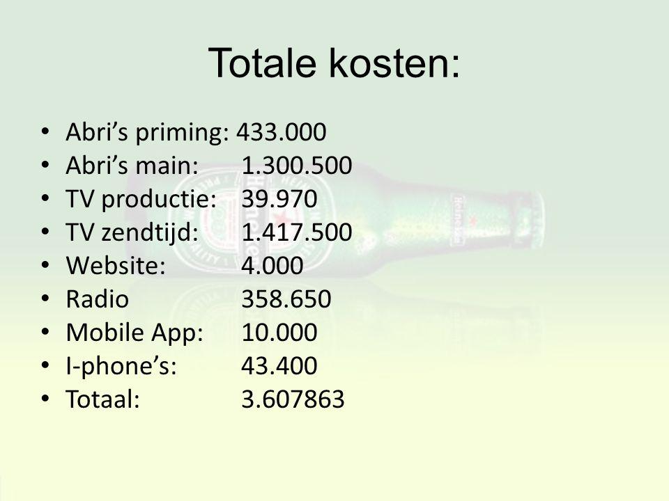 Totale kosten: Abri's priming: 433.000 Abri's main:1.300.500 TV productie:39.970 TV zendtijd:1.417.500 Website:4.000 Radio358.650 Mobile App:10.000 I-
