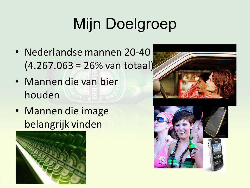 Mijn Doelgroep Nederlandse mannen 20-40 (4.267.063 = 26% van totaal) Mannen die van bier houden Mannen die image belangrijk vinden