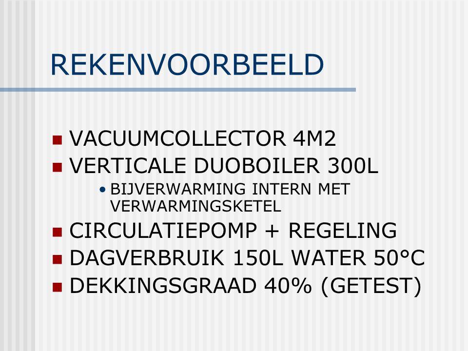 REKENVOORBEELD VACUUMCOLLECTOR 4M2 VERTICALE DUOBOILER 300L BIJVERWARMING INTERN MET VERWARMINGSKETEL CIRCULATIEPOMP + REGELING DAGVERBRUIK 150L WATER