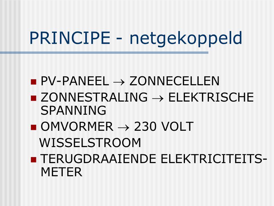 PRINCIPE - netgekoppeld PV-PANEEL  ZONNECELLEN ZONNESTRALING  ELEKTRISCHE SPANNING OMVORMER  230 VOLT WISSELSTROOM TERUGDRAAIENDE ELEKTRICITEITS- METER
