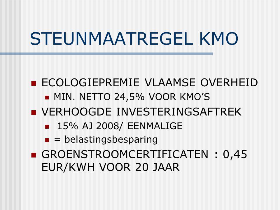 STEUNMAATREGEL KMO ECOLOGIEPREMIE VLAAMSE OVERHEID MIN. NETTO 24,5% VOOR KMO'S VERHOOGDE INVESTERINGSAFTREK 15% AJ 2008/ EENMALIGE = belastingsbespari
