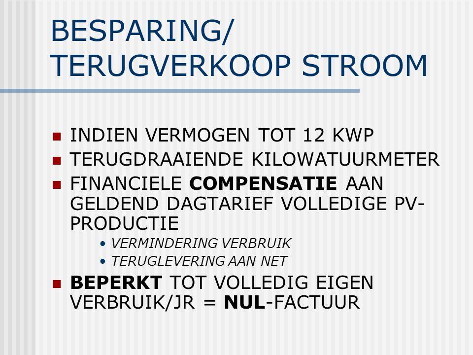 BESPARING/ TERUGVERKOOP STROOM INDIEN VERMOGEN TOT 12 KWP TERUGDRAAIENDE KILOWATUURMETER FINANCIELE COMPENSATIE AAN GELDEND DAGTARIEF VOLLEDIGE PV- PRODUCTIE VERMINDERING VERBRUIK TERUGLEVERING AAN NET BEPERKT TOT VOLLEDIG EIGEN VERBRUIK/JR = NUL-FACTUUR