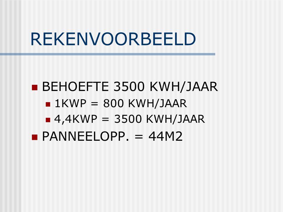 REKENVOORBEELD BEHOEFTE 3500 KWH/JAAR 1KWP = 800 KWH/JAAR 4,4KWP = 3500 KWH/JAAR PANNEELOPP. = 44M2