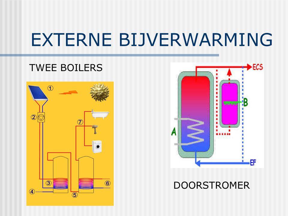 EXTERNE BIJVERWARMING TWEE BOILERS DOORSTROMER