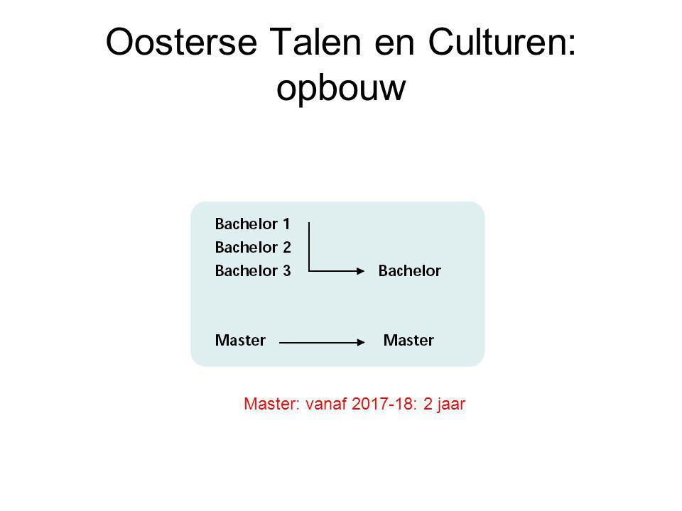 Oosterse Talen en Culturen: opbouw Master: vanaf 2017-18: 2 jaar
