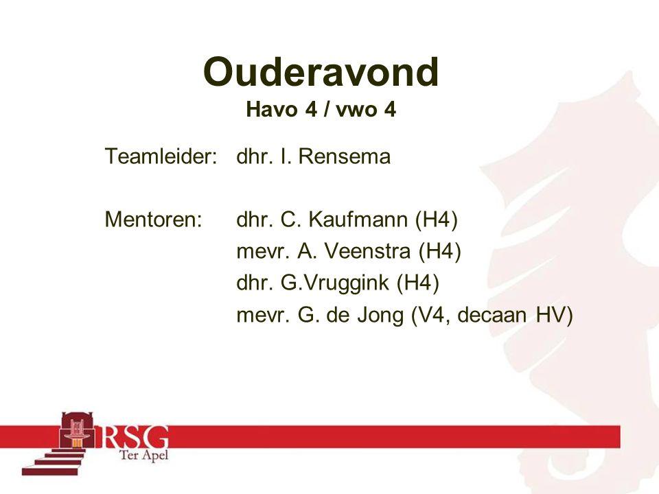 Teamleider:dhr. I. Rensema Mentoren: dhr. C. Kaufmann (H4) mevr.
