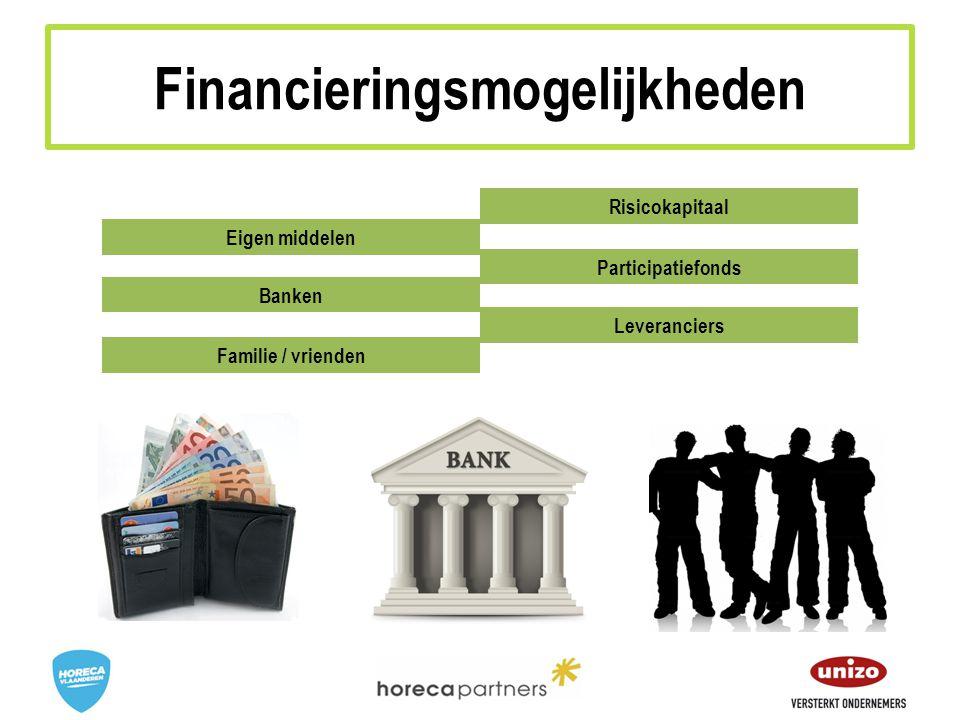 Eigen middelen Leveranciers Risicokapitaal Familie / vrienden Participatiefonds Banken Financieringsmogelijkheden