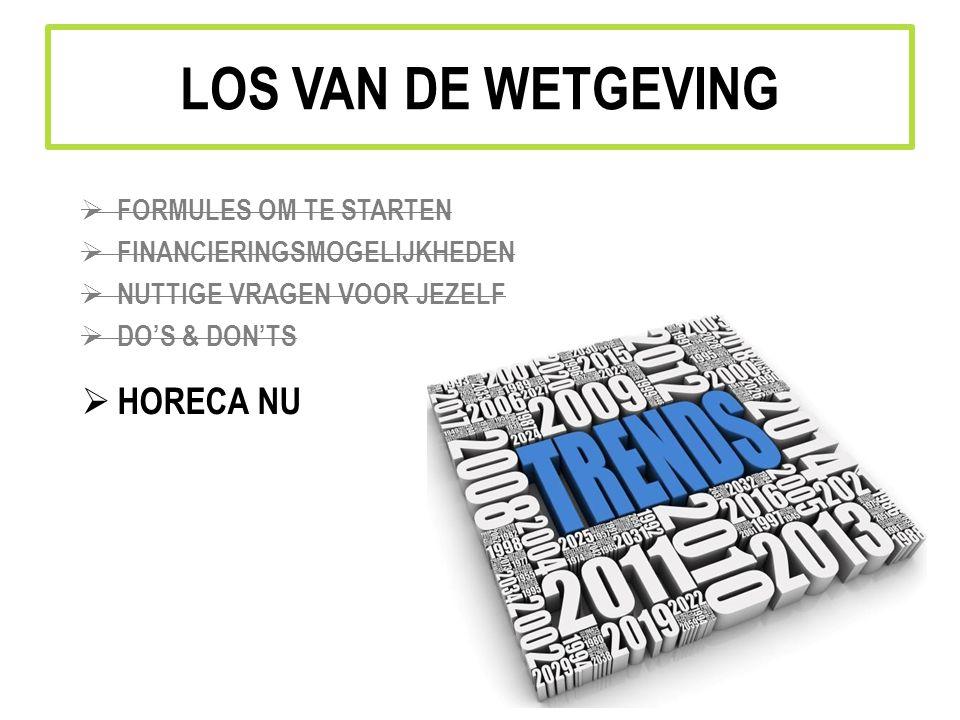 LOS VAN DE WETGEVING  FORMULES OM TE STARTEN  FINANCIERINGSMOGELIJKHEDEN  NUTTIGE VRAGEN VOOR JEZELF  DO'S & DON'TS  HORECA NU