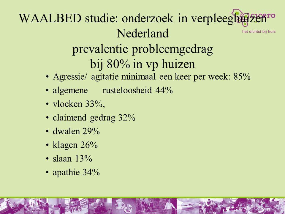 WAALBED studie: onderzoek in verpleeghuizen Nederland prevalentie probleemgedrag bij 80% in vp huizen Agressie/ agitatie minimaal een keer per week: 85% algemenerusteloosheid 44% vloeken 33%, claimend gedrag 32% dwalen 29% klagen 26% slaan 13% apathie 34%