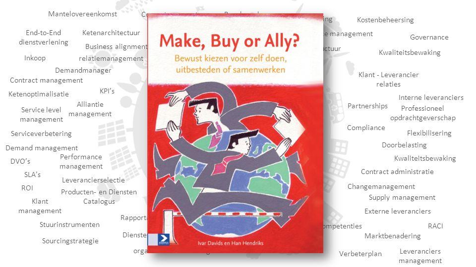 Make, Buy & Ally Het realiseren van organisatiestrategie en doelstellingen door het maken van bewuste keuzes welke activiteiten zelf te doen, welke ui