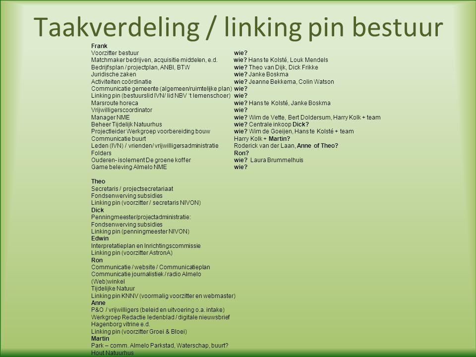 Taakverdeling / linking pin bestuur Frank Voorzitter bestuur wie.