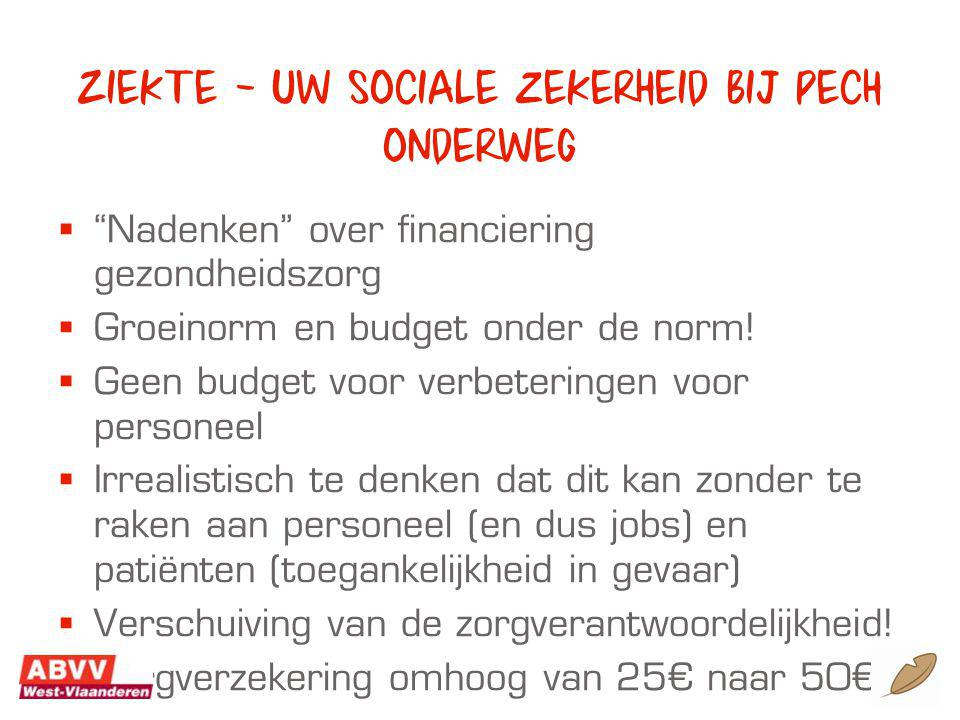 Ziekte – uw sociale zekerheid bij pech onderweg  Nadenken over financiering gezondheidszorg  Groeinorm en budget onder de norm.