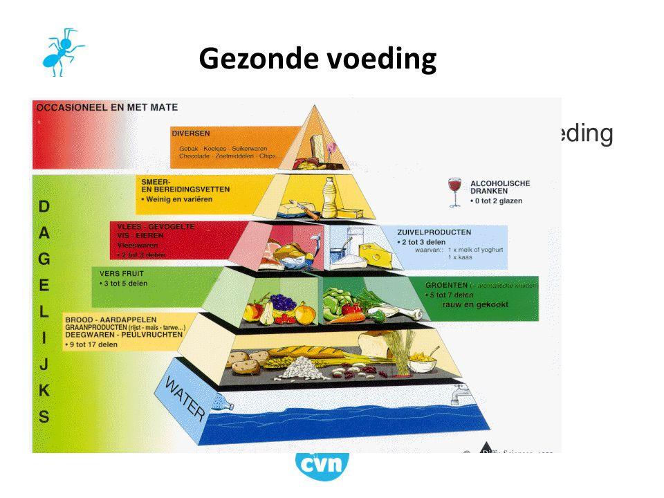 Een voorbeeld: ieder zijn eigen beeld over voeding Gezonde voeding