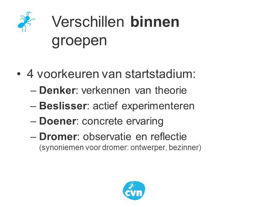 4 voorkeuren van startstadium: –Denker: verkennen van theorie –Beslisser: actief experimenteren –Doener: concrete ervaring –Dromer: observatie en refl
