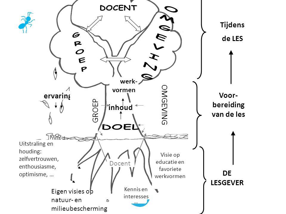Ademhaling en taalgebruik Stemvolume Klare taal en stopwoorden Intonatie en dramatiek 1.