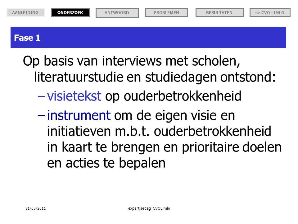Op basis van interviews met scholen, literatuurstudie en studiedagen ontstond: –visietekst op ouderbetrokkenheid –instrument om de eigen visie en initiatieven m.b.t.