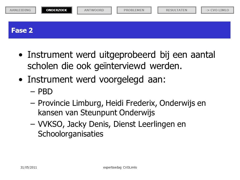 Instrument werd uitgeprobeerd bij een aantal scholen die ook geïnterviewd werden.