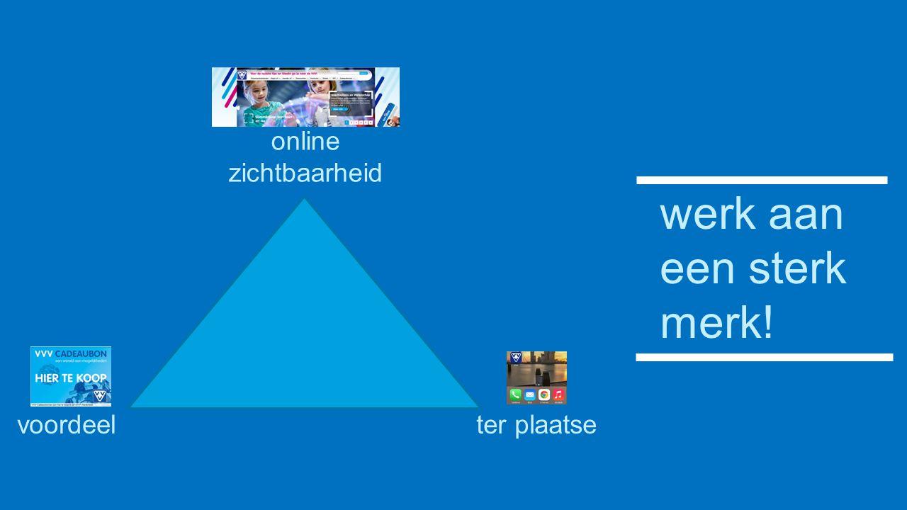 werk aan een sterk merk! online zichtbaarheid voordeelter plaatse
