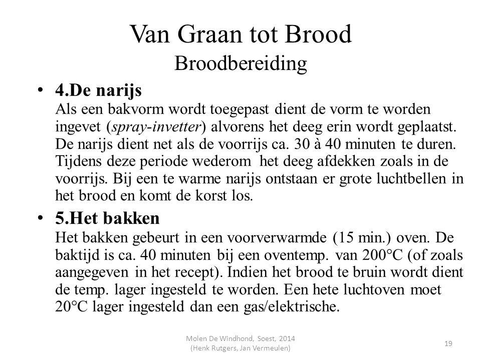 Van Graan tot Brood Broodbereiding 4.De narijs Als een bakvorm wordt toegepast dient de vorm te worden ingevet (spray-invetter) alvorens het deeg erin