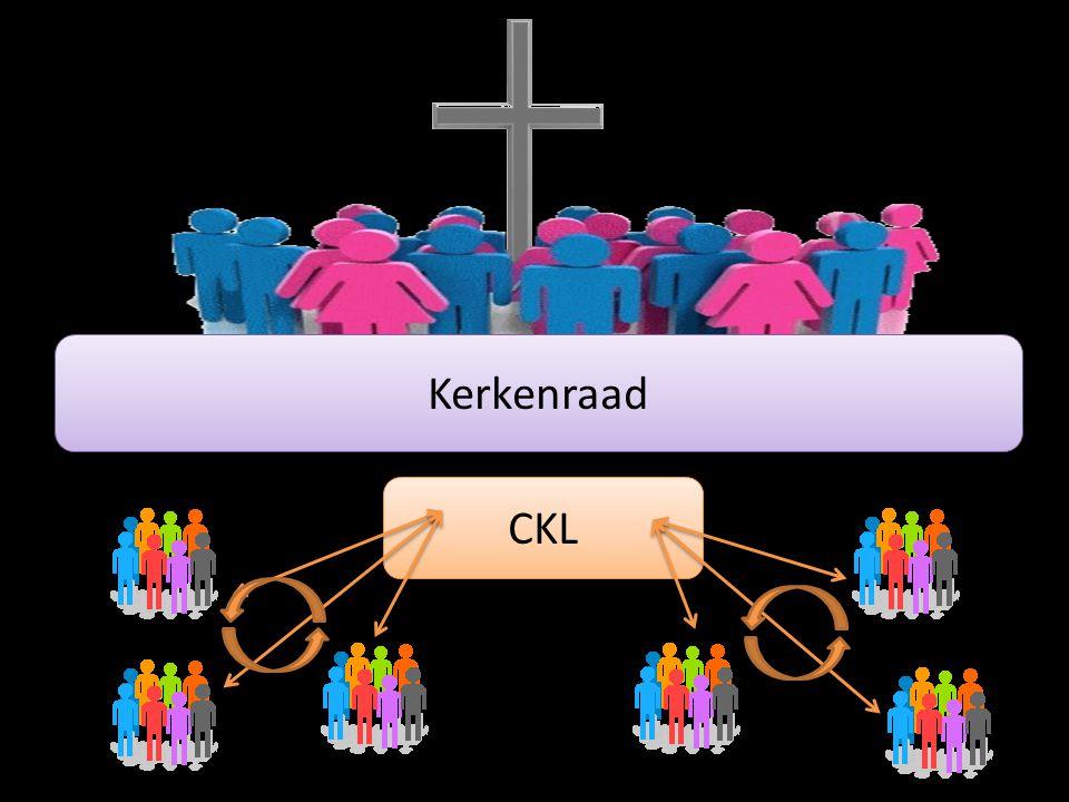 Kerkenraad CKL