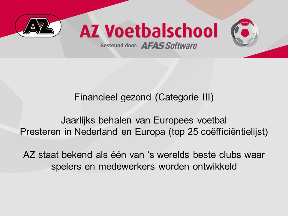 Financieel gezond (Categorie III) Jaarlijks behalen van Europees voetbal Presteren in Nederland en Europa (top 25 coëfficiëntielijst) AZ staat bekend als één van 's werelds beste clubs waar spelers en medewerkers worden ontwikkeld