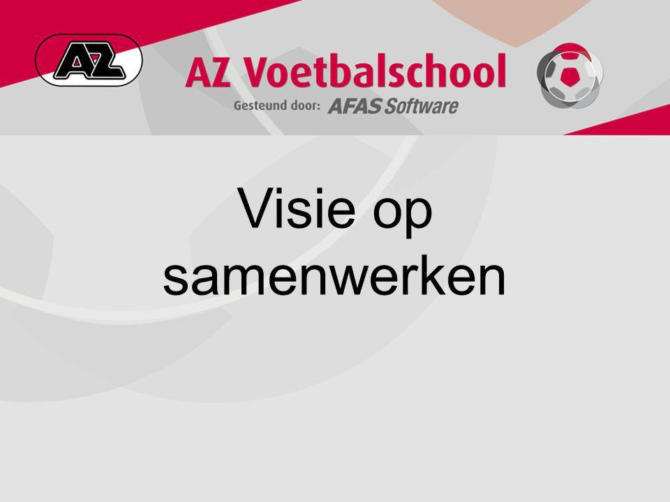 Voetbalniveau op een hoger plan brengen Samenwerken met iedereen Binding met heel Noord-Holland Onderlinge kennisuitwisseling Behoeftegerichte scholing