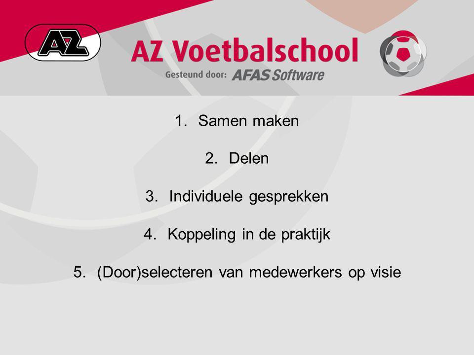 1.Samen maken 2.Delen 3.Individuele gesprekken 4.Koppeling in de praktijk 5.(Door)selecteren van medewerkers op visie