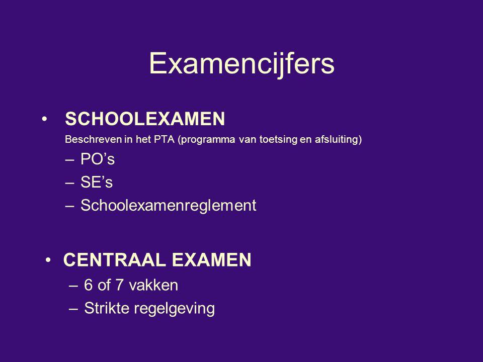 Examencijfers SCHOOLEXAMEN Beschreven in het PTA (programma van toetsing en afsluiting) –PO's –SE's –Schoolexamenreglement CENTRAAL EXAMEN –6 of 7 vak