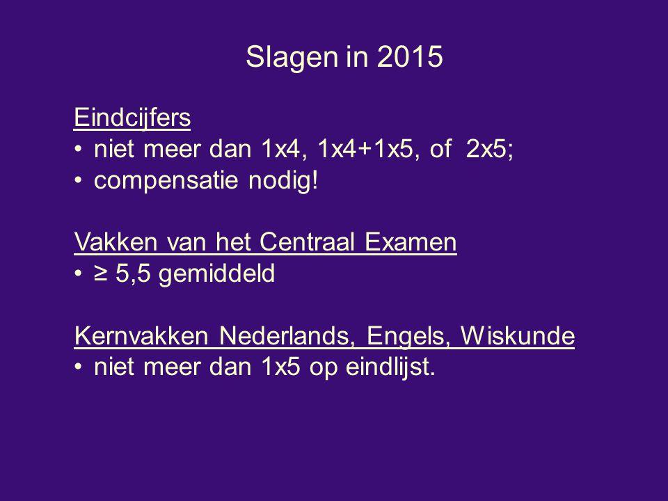 Slagen in 2015 Eindcijfers niet meer dan 1x4, 1x4+1x5, of 2x5; compensatie nodig! Vakken van het Centraal Examen ≥ 5,5 gemiddeld Kernvakken Nederlands