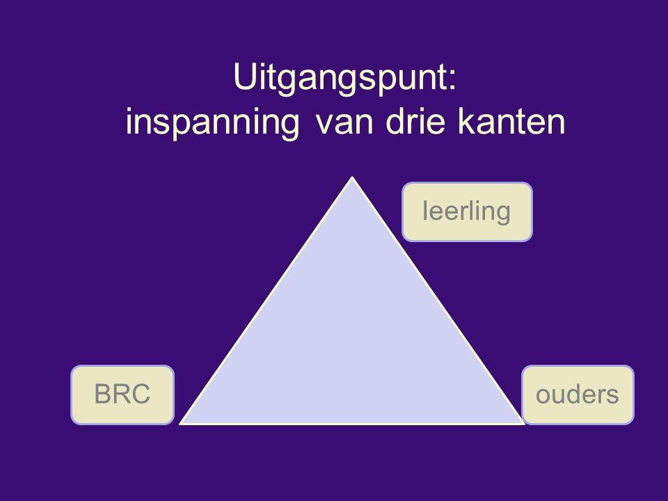 Uitgangspunt: inspanning van drie kanten leerlingoudersBRC