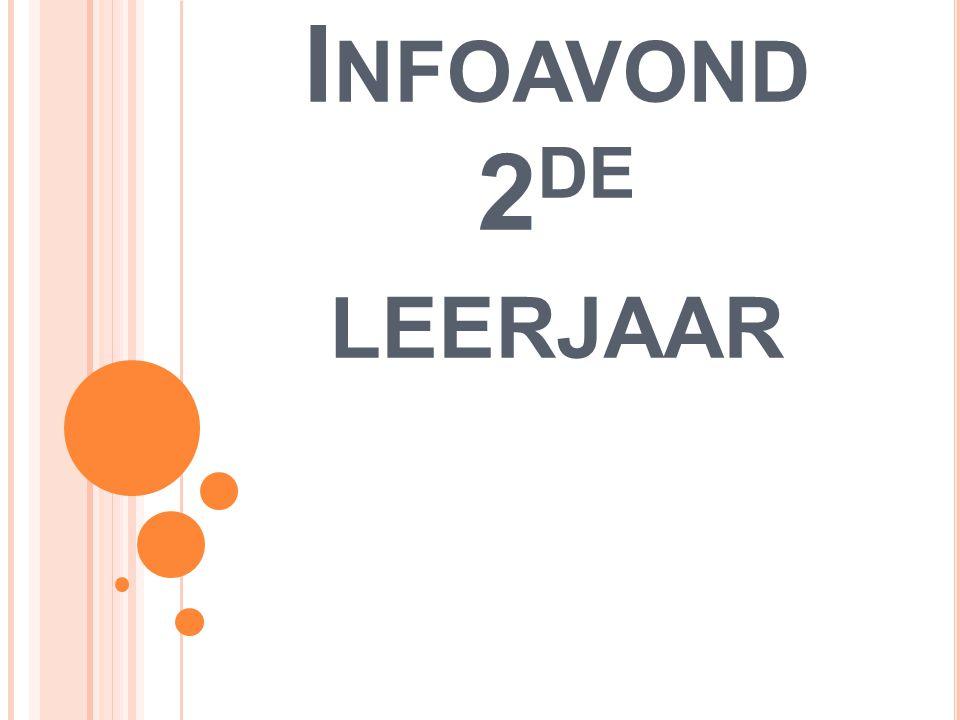 I NFOAVOND 2 DE LEERJAAR