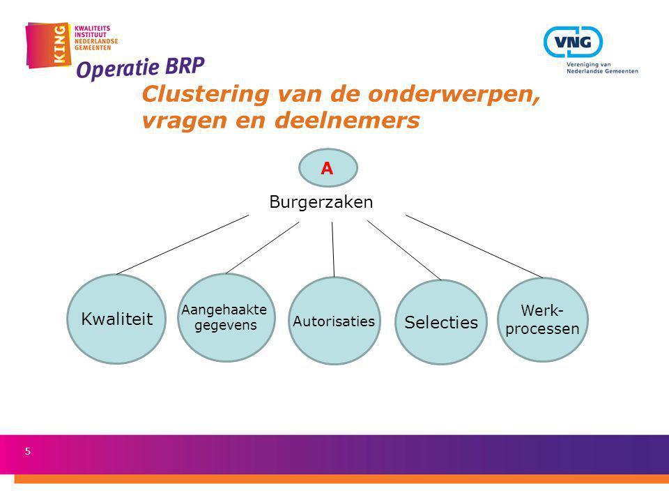 5 Clustering van de onderwerpen, vragen en deelnemers Kwaliteit Autorisaties Aangehaakte gegevens Selecties Werk- processen Burgerzaken A