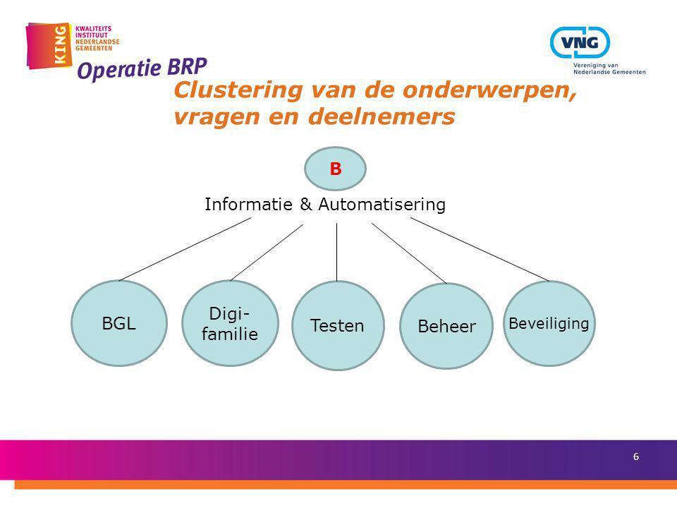 6 Clustering van de onderwerpen, vragen en deelnemers BGL Testen Digi- familie Beheer Beveiliging Informatie & Automatisering B