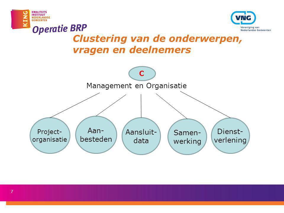 7 Clustering van de onderwerpen, vragen en deelnemers Project- organisatie Aansluit- data Aan- besteden Samen- werking Dienst- verlening Management en