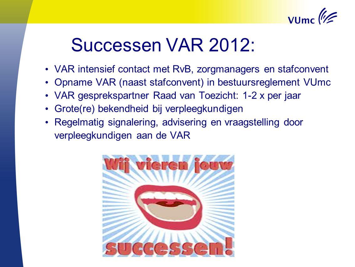 Successen VAR 2012: VAR intensief contact met RvB, zorgmanagers en stafconvent Opname VAR (naast stafconvent) in bestuursreglement VUmc VAR gesprekspa