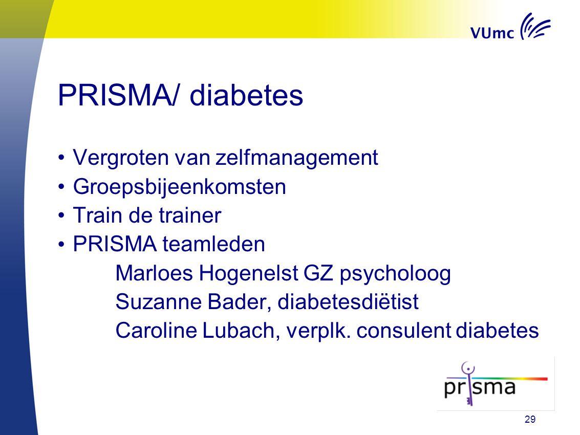 PRISMA/ diabetes Vergroten van zelfmanagement Groepsbijeenkomsten Train de trainer PRISMA teamleden Marloes Hogenelst GZ psycholoog Suzanne Bader, dia